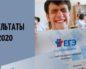 ТОП-3 способа узнать результаты ЕГЭ 2020 — по паспортным данным, на Госуслугах и РЦОИ
